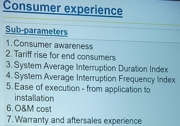 Consumer Experience-Weightage: 26%