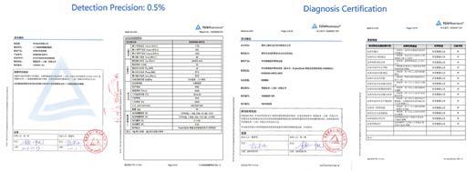Smart I-V Curve Diagnosis has the data precision
