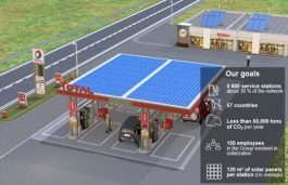 Total Inaugurates its 1000th Solar Powered Service Station