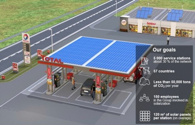 Total 1000th Solar Service Station