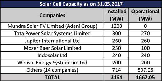 solar cell capacity as on 31-05-2017