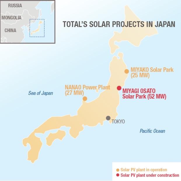 Total Solar Japan