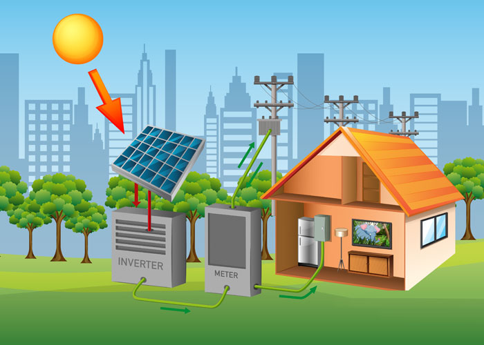 solar Inverters Industry