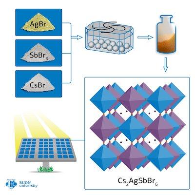 Chemist Solar