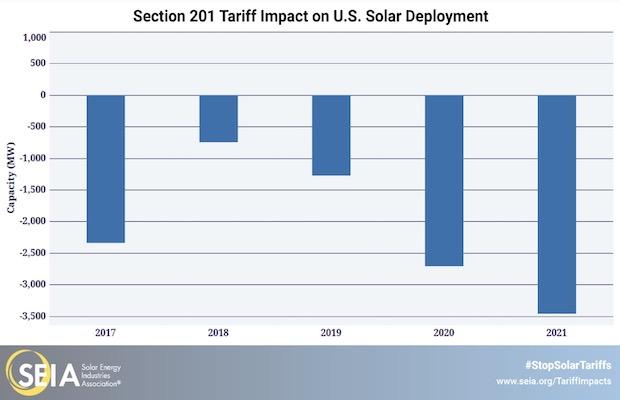 US Solar Tariffs Jobs