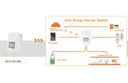 Solis Hybrid Inverters and LG Chem Deliver Solar-Plus-Storage Solution for Homeowners