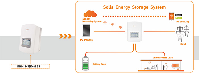 solis energy storage system