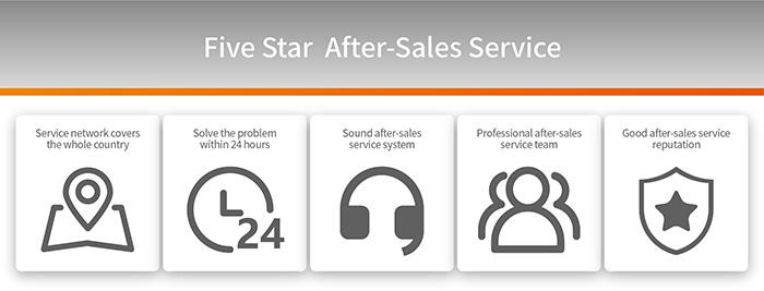 Five star after sales service