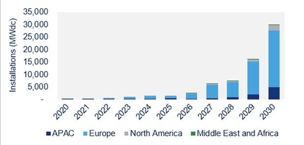 Solar Cheaper