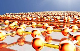 Researchers Develop New Graphene Solar Thermal Film to Absorb Sunlight with Over 90% Efficiency
