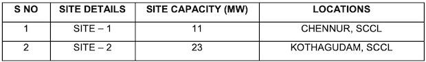 34 MW Solar SCCL