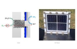 HyperSolar Accelerates Production of Renewable Solar Hydrogen Panels With new Tie-up