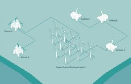 Norway Okays Equinor's Floating Wind Farm Plan