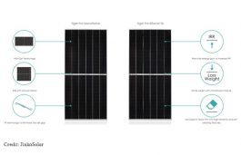 JinkoSolar Unveils 580W Tiger Pro Module Series for Utility Projects