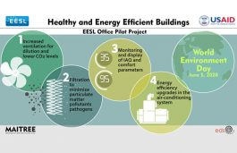 EESL, USAID Unveils 'Healthy and Energy Efficient Buildings' Initiative for Workplaces