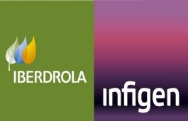 Iberdrola Improves bid for Infigen Takeover to €552.8 Million
