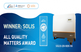 Solis Bags All Quality Matters From TÜV Rheinland for its 5G Inverter
