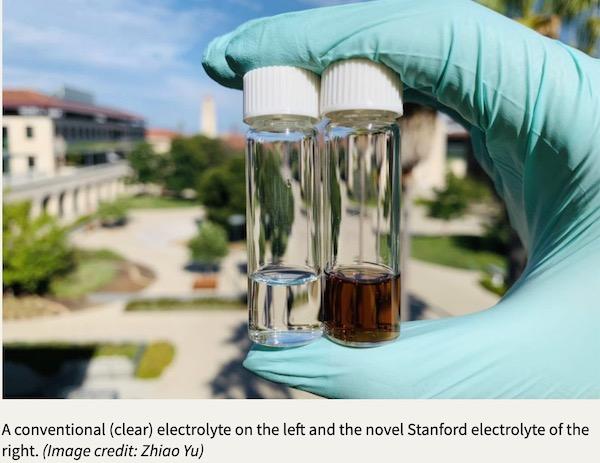 Battery Electrolyte EVs