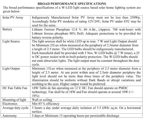 Assam Solar Home Lighting Systems