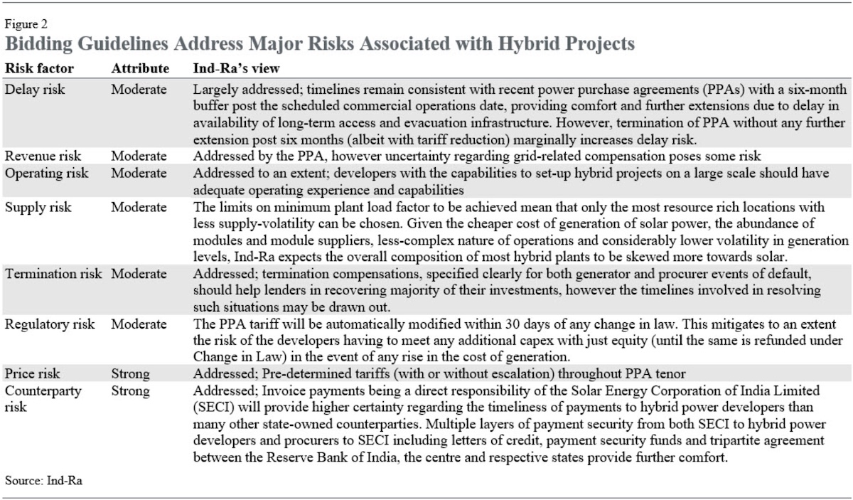 Hybrid Tariffs
