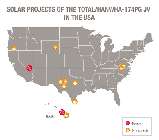 Total Solar and Storage in US