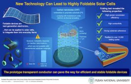 New Technology from PNU Makes Foldable Solar Cells a Practical Reality