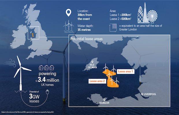 bp EnBW Offshore Wind in UK