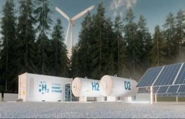 India H2 Alliance Formed With Focus on Hydrogen in the Energy Transition
