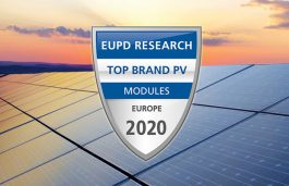 JA Solar Awarded with Top Brand PV Module for the European Market from EuPD Research