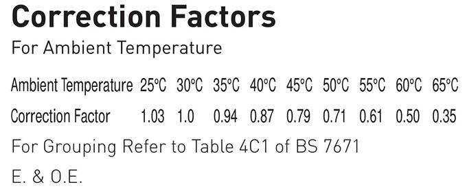 correction factors for ambient temperature