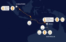 SunCable's 14 GW Plan Inches Ahead With Move for Solar Mfg Plant in Darwin