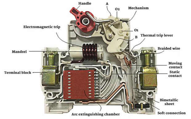 arc extinguishing chamber