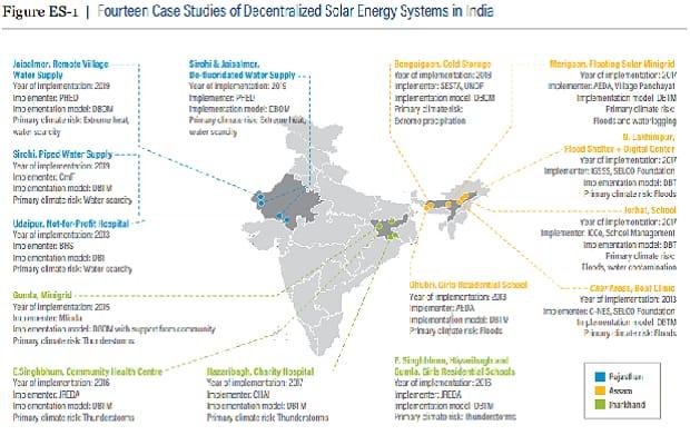 Decentralized solar solutions