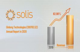 Ginlong Technologies (Solis) Achieves Another Year of Strong Sales Growth in 2020
