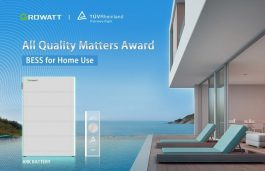 Growatt's ARK battery Wins TÜV Rheinland's All Quality Matters Award