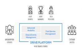Power Factors Adds 'Drive Pro' Platform For all Energy Storage Developers