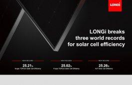 LONGi Breaks Three More World Records for Solar Cell Efficiency