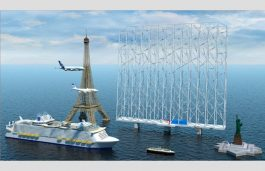 Norway's Wind Catching Systems Unveils 1000 ft Tall Multi-turbine Floater