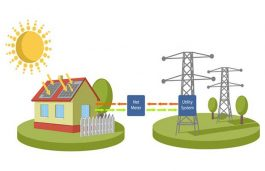 GERC Proposes to Limit Net Metering Till 10 kW for Rooftop Solar