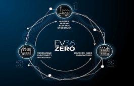 Nissan Motors Reveals £1 Billion Electric Vehicle Hub 'EV36Zero' in UK