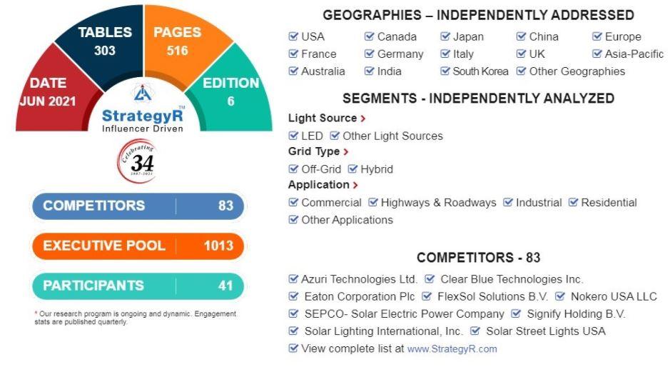 Global Solar Lighting Market