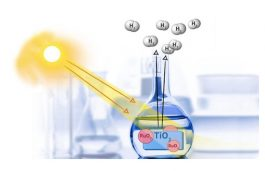 Researchers Make High-activity Photocatalyst Using Gold Nanoclusters