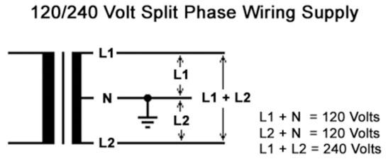 split-phase grid system