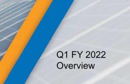 Azure Power Q1 Results. 7% QoQ Growth, Back Into Profits